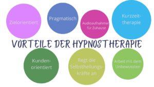Psychotherapie Hypnose